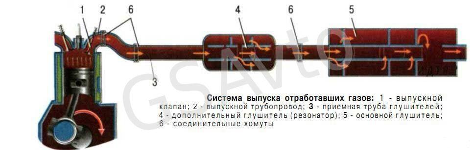 Выхлопная система тойота корона схема Каталог запчастей Toyota Corona Exiv (Тойота Корона)