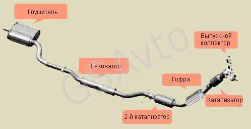 Электросхема Тойота Корона - схемы электрооборудования Выхлопная система тойота корона схема
